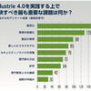 出典:Final report of the Industries 4.0 Working Group)の画像